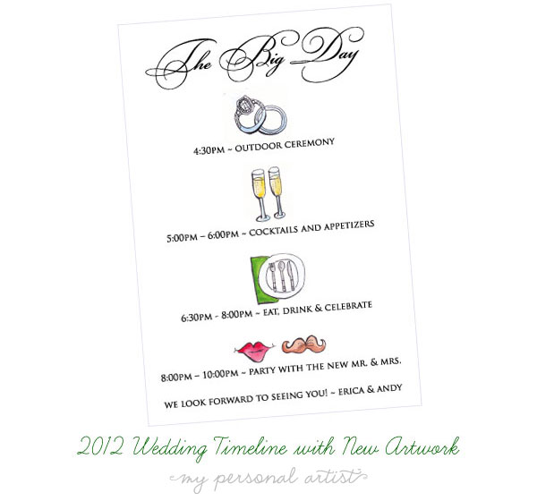 wedding timeline card